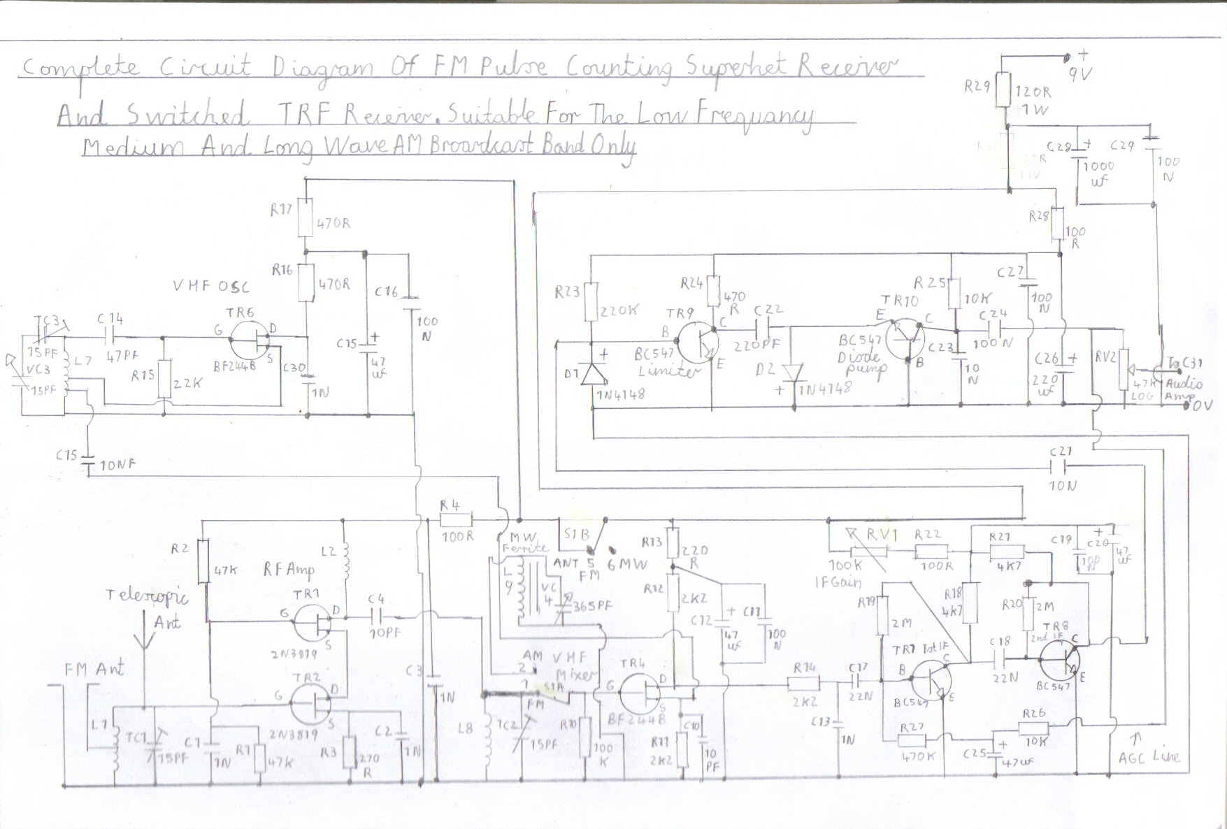 Solid State Am Fm Pulse Counting Receiver Designed For Hf Short Wave Modulator Block Diagram Complete Circuit Of Mw Trf Version This