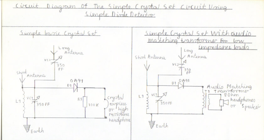 circuit diagram of the basic crystal set  this is also the simplest radio  receiver circuit you can build out of all receivers, elsewhere on this site