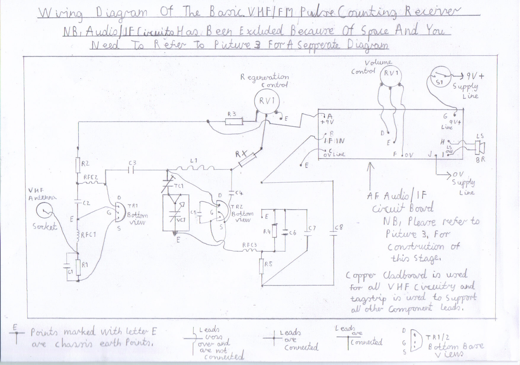 Progressive Crystal Set To Regenerative Receiver Using Safe 12v Ht Line Onetube Transmitter Schematic Diagrams And Circuit Descriptions Wiring Diagram Of The Simple Pulse Counting Fm Note That This Is Rf Circuits You Need Refer Picture 9 For If Af Amp Circuitry